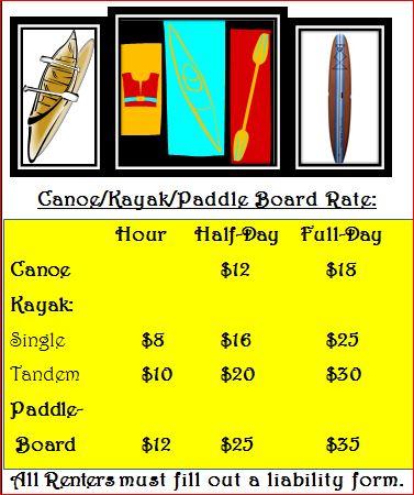 canoe rate white background